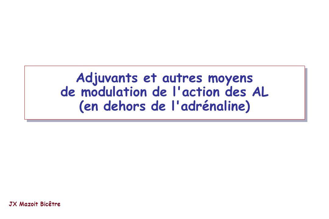Adjuvants et autres moyens de modulation de l'action des AL (en dehors de l'adrénaline) JX Mazoit Bicêtre
