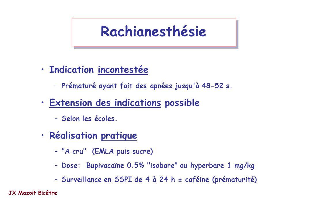 Rachianesthésie Indication incontestée –Prématuré ayant fait des apnées jusqu'à 48-52 s. Extension des indications possible –Selon les écoles. Réalisa