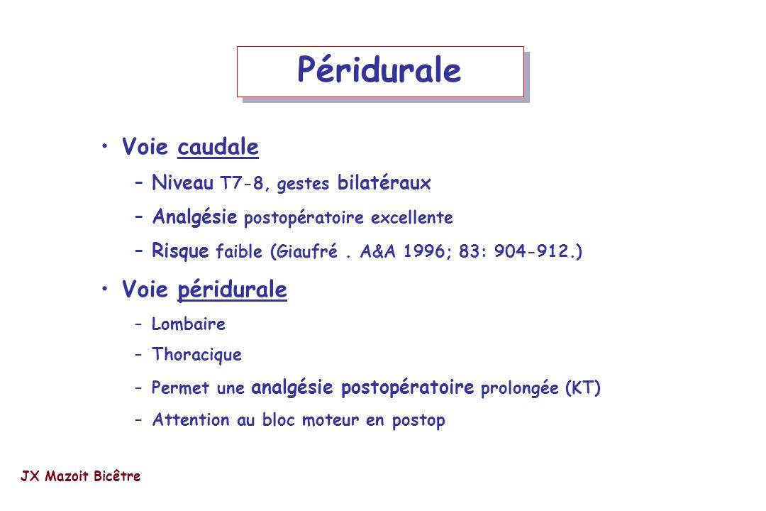 Péridurale Voie caudale –Niveau T7-8, gestes bilatéraux –Analgésie postopératoire excellente –Risque faible (Giaufré. A&A 1996; 83: 904-912.) Voie pér