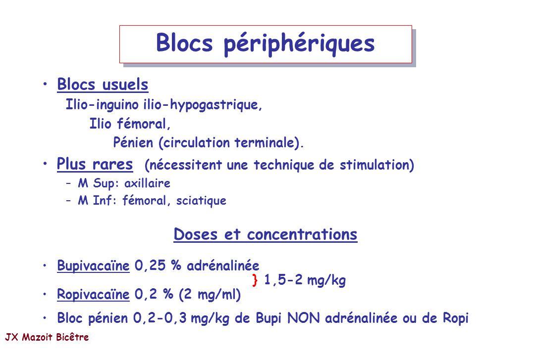 Blocs périphériques Blocs usuels Ilio-inguino ilio-hypogastrique, Ilio fémoral, Pénien (circulation terminale). Plus rares (nécessitent une technique