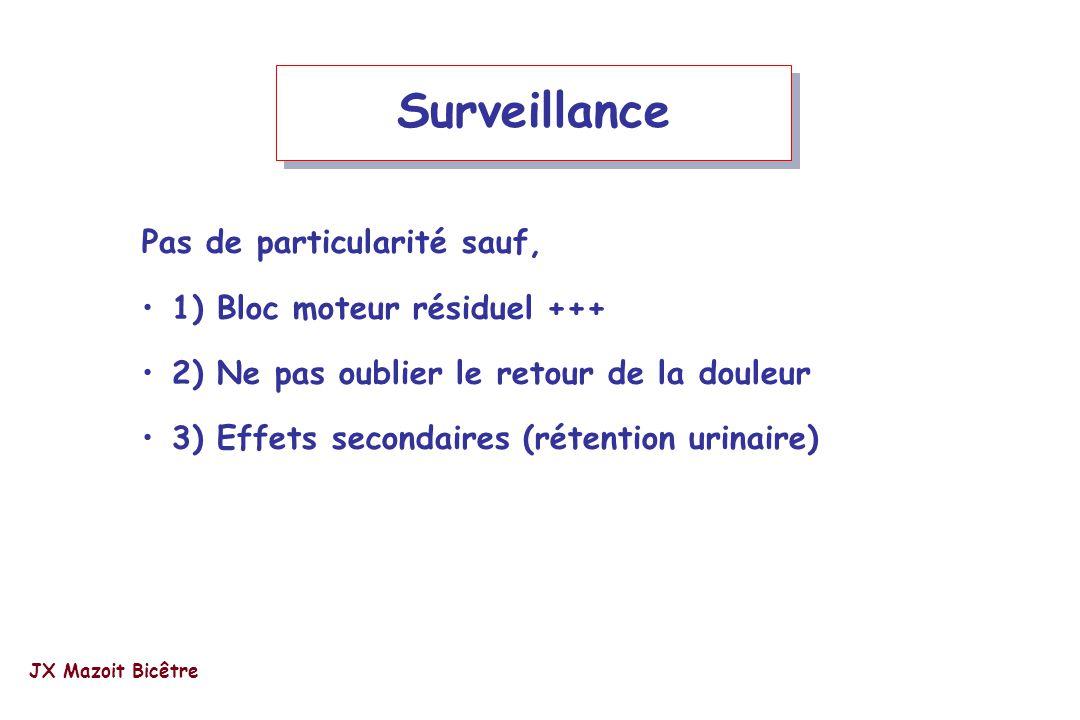 Surveillance Pas de particularité sauf, 1) Bloc moteur résiduel +++ 2) Ne pas oublier le retour de la douleur 3) Effets secondaires (rétention urinair
