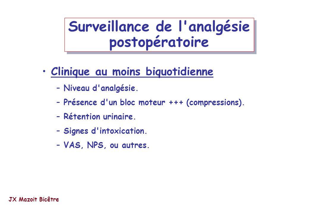 Surveillance de l'analgésie postopératoire Clinique au moins biquotidienne –Niveau d'analgésie. –Présence d'un bloc moteur +++ (compressions). –Rétent