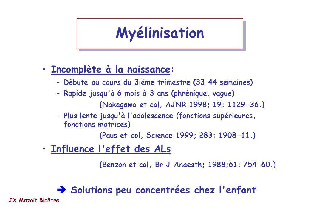 DOSE = CL * Css Bupivacaïne à 0,1 % 3 - 6 mois0.25 mg/kg/h 6 mois - 2 ans0.30 mg/kg/h > 2 ans0.30 - 0.35 mg/kg/h Maximum après 4 ans 0.4 mg/kg/h PAS DE BOLUS Nourrisson et enfant: Perfusion continue JX Mazoit Bicêtre
