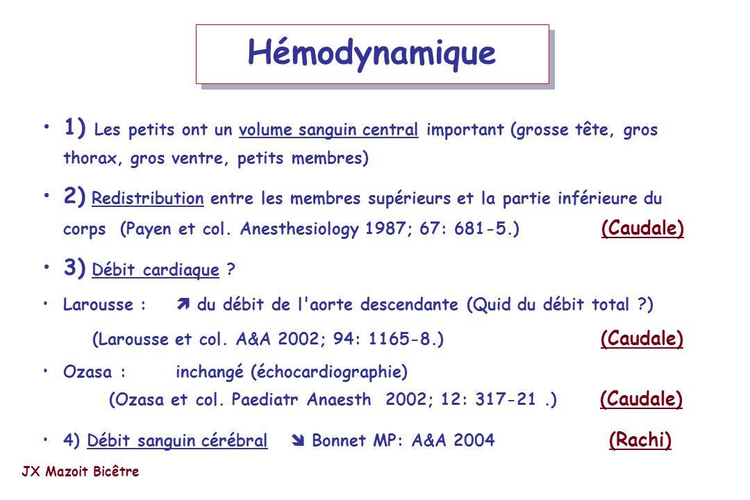 Hémodynamique 1) Les petits ont un volume sanguin central important (grosse tête, gros thorax, gros ventre, petits membres) 2) Redistribution entre le