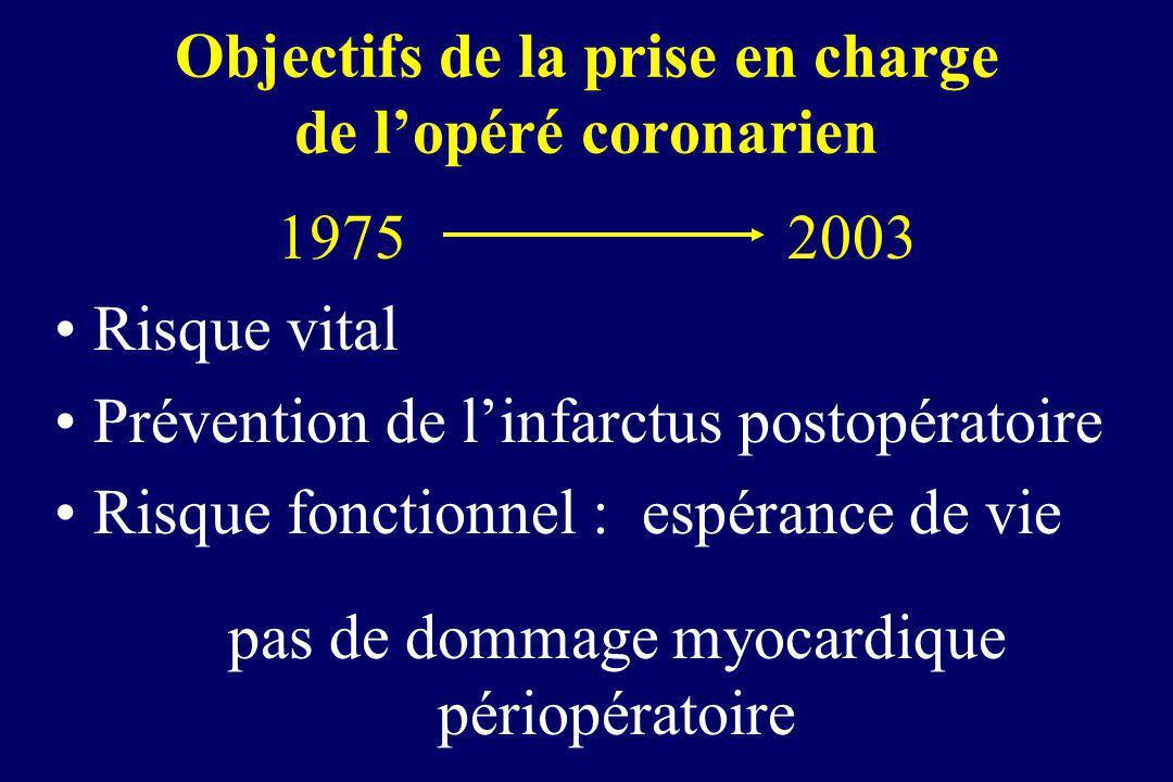 Objectifs de la prise en charge de lopéré coronarien 1975 2003 Risque vital Prévention de linfarctus postopératoire Risque fonctionnel : espérance de