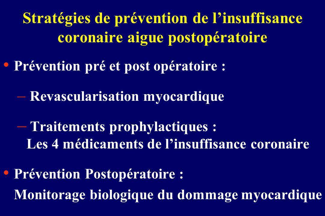 Stratégies de prévention de linsuffisance coronaire aigue postopératoire Prévention pré et post opératoire : – Revascularisation myocardique – Traitem
