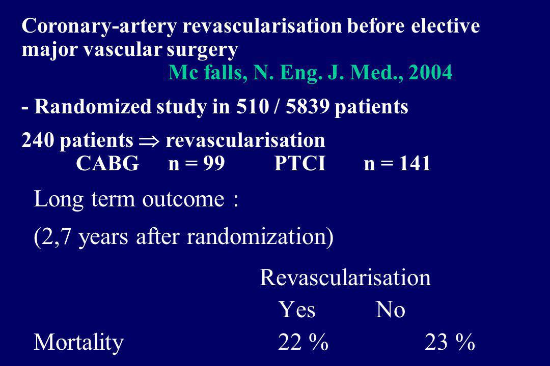Long term outcome : (2,7 years after randomization) Revascularisation YesNo Mortality22 %23 % Coronary-artery revascularisation before elective major vascular surgery Mc falls, N.