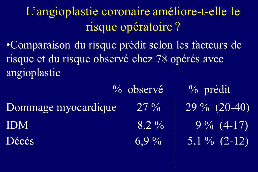 Langioplastie coronaire améliore-t-elle le risque opératoire ? Comparaison du risque prédit selon les facteurs de risque et du risque observé chez 78