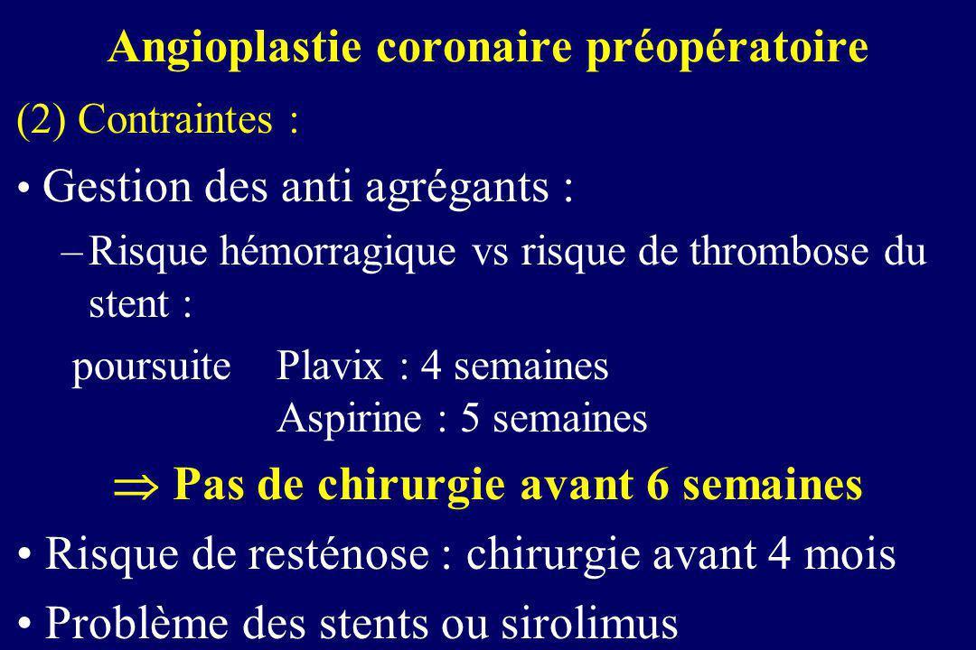 Angioplastie coronaire préopératoire (2) Contraintes : Gestion des anti agrégants : –Risque hémorragique vs risque de thrombose du stent : poursuite P