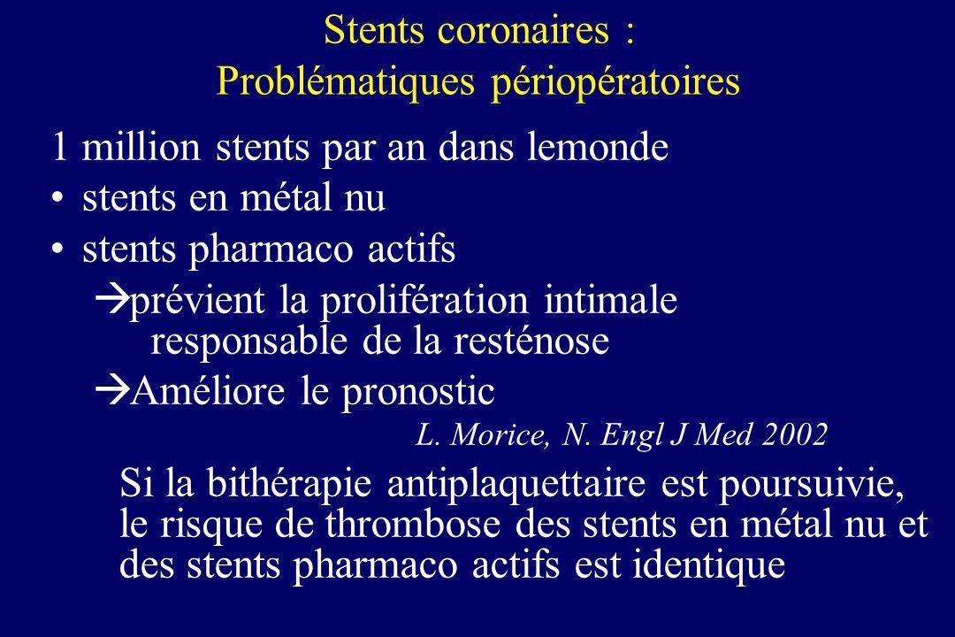 Stents coronaires : Problématiques périopératoires 1 million stents par an dans lemonde stents en métal nu stents pharmaco actifs prévient la prolifér