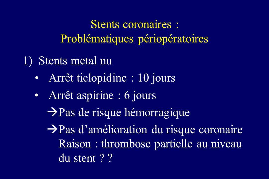 Stents coronaires : Problématiques périopératoires 1)Stents metal nu Arrêt ticlopidine : 10 jours Arrêt aspirine : 6 jours Pas de risque hémorragique