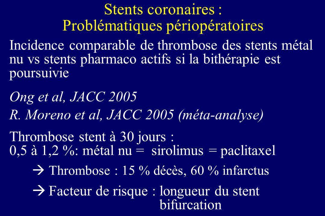 Incidence comparable de thrombose des stents métal nu vs stents pharmaco actifs si la bithérapie est poursuivie Ong et al, JACC 2005 R. Moreno et al,