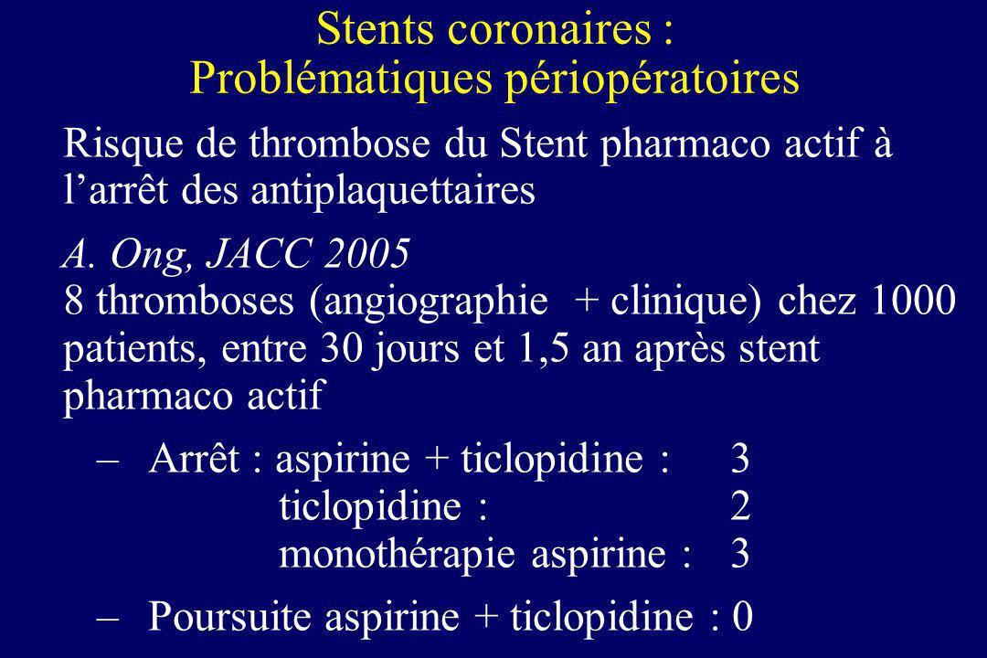 Risque de thrombose du Stent pharmaco actif à larrêt des antiplaquettaires A. Ong, JACC 2005 8 thromboses (angiographie + clinique) chez 1000 patients