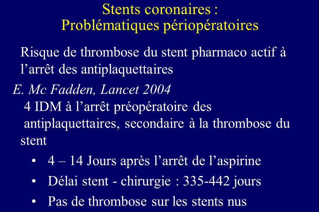 Risque de thrombose du stent pharmaco actif à larrêt des antiplaquettaires E. Mc Fadden, Lancet 2004 4 IDM à larrêt préopératoire des antiplaquettaire