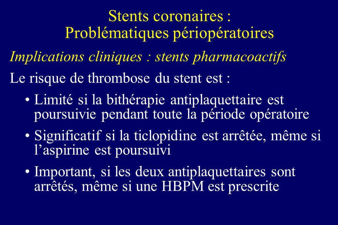 Implications cliniques : stents pharmacoactifs Le risque de thrombose du stent est : Limité si la bithérapie antiplaquettaire est poursuivie pendant t