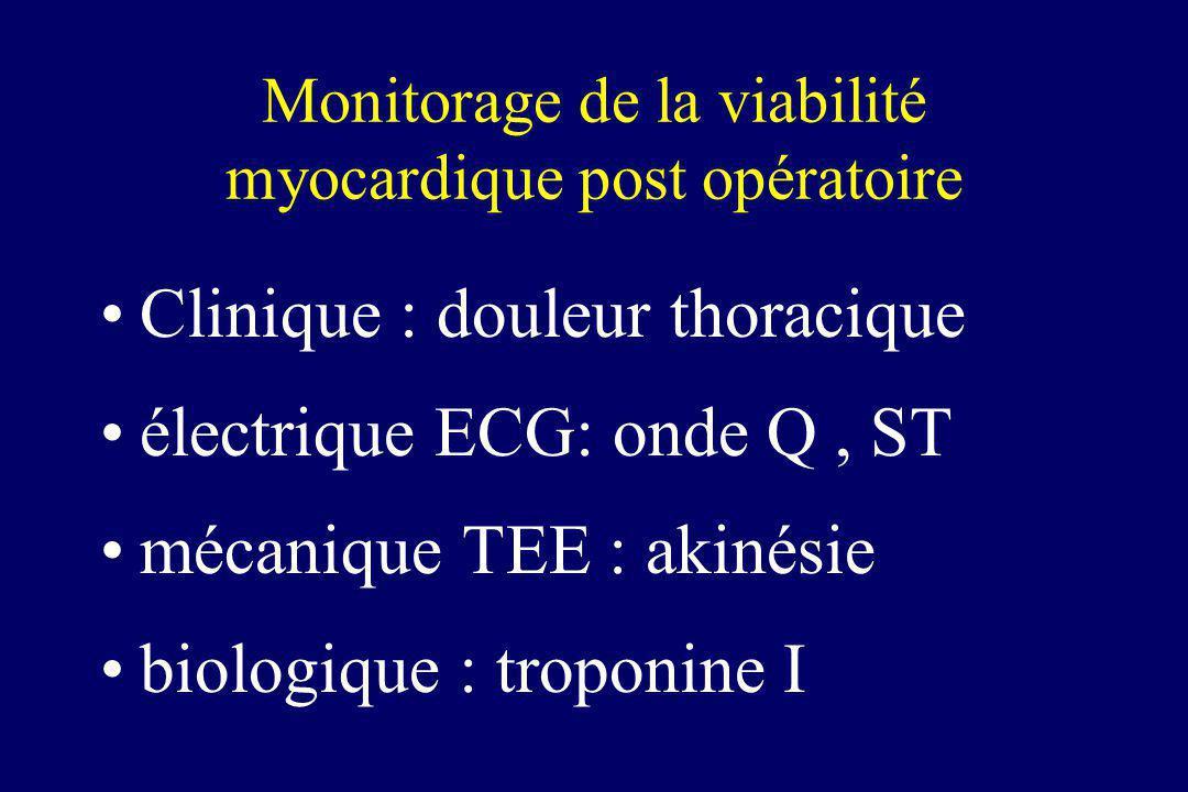 Monitorage de la viabilité myocardique post opératoire Clinique : douleur thoracique électrique ECG: onde Q, ST mécanique TEE : akinésie biologique :