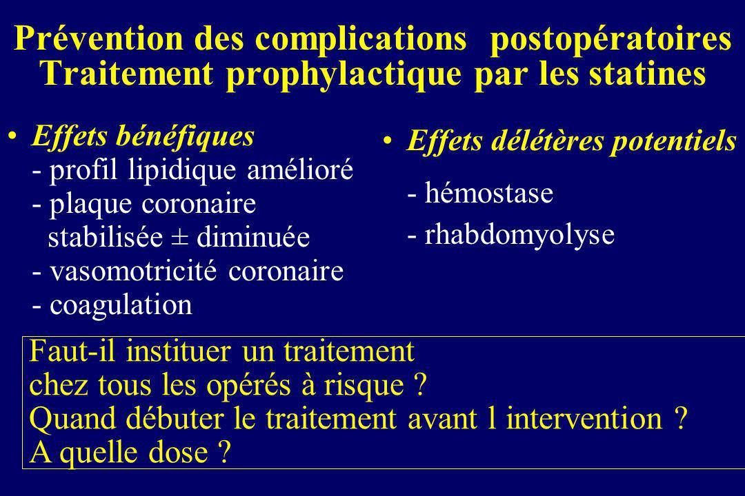 Prévention des complications postopératoires Traitement prophylactique par les statines Effets bénéfiques - profil lipidique amélioré - plaque coronai