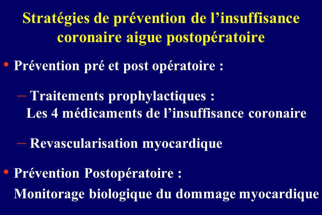 Stratégies de prévention de linsuffisance coronaire aigue postopératoire Prévention pré et post opératoire : – Traitements prophylactiques : Les 4 méd