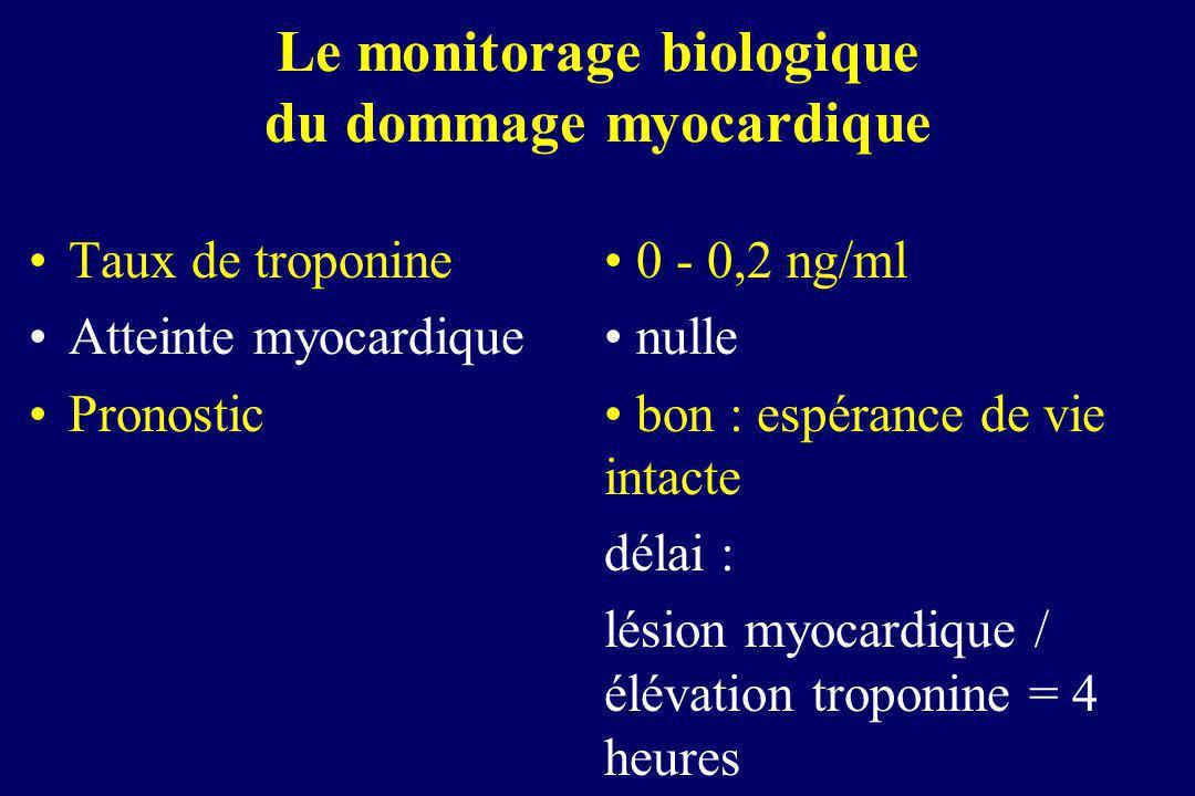 Le monitorage biologique du dommage myocardique Taux de troponine Atteinte myocardique Pronostic 0 - 0,2 ng/ml nulle bon : espérance de vie intacte dé