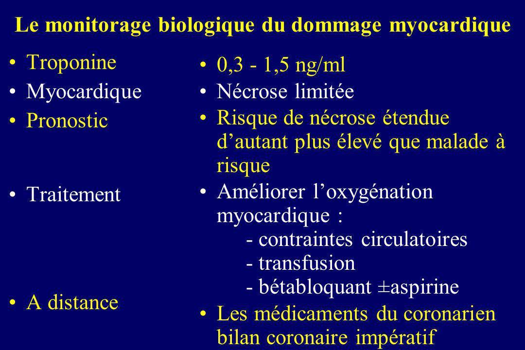 Le monitorage biologique du dommage myocardique Troponine Myocardique Pronostic Traitement A distance 0,3 - 1,5 ng/ml Nécrose limitée Risque de nécros