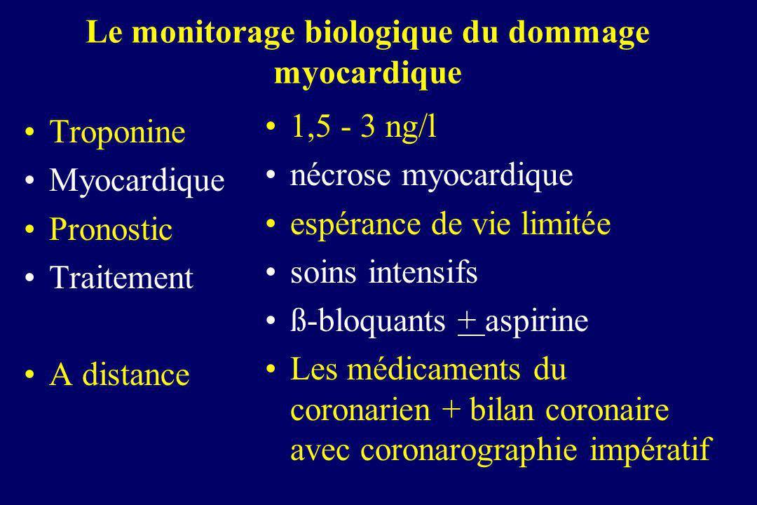 Le monitorage biologique du dommage myocardique Troponine Myocardique Pronostic Traitement A distance 1,5 - 3 ng/l nécrose myocardique espérance de vi