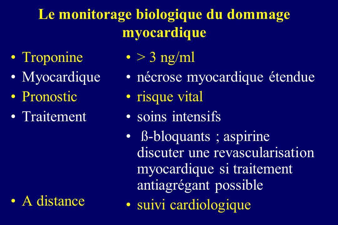 Le monitorage biologique du dommage myocardique Troponine Myocardique Pronostic Traitement A distance > 3 ng/ml nécrose myocardique étendue risque vit