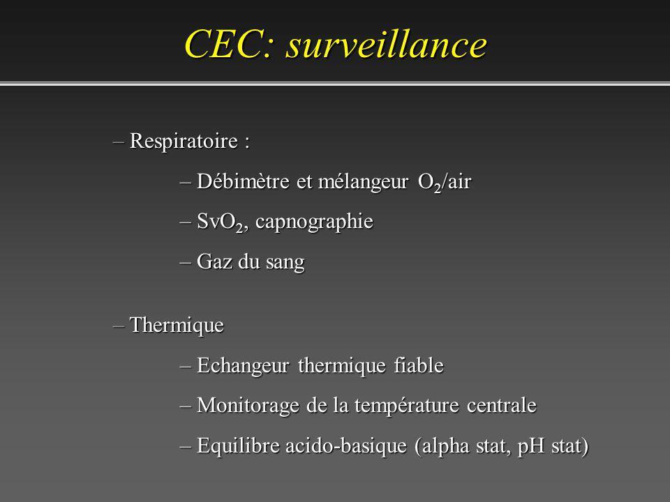 CEC: surveillance – Respiratoire : – Débimètre et mélangeur O 2 /air – SvO 2, capnographie – Gaz du sang – Thermique – Echangeur thermique fiable – Monitorage de la température centrale – Equilibre acido-basique (alpha stat, pH stat)