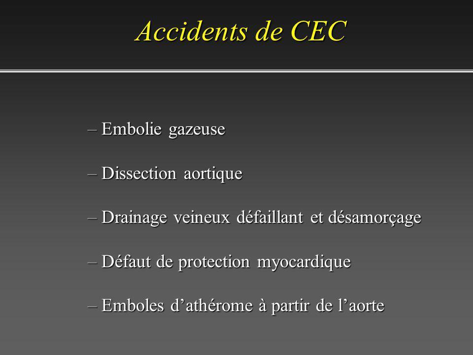 Accidents de CEC – Embolie gazeuse – Dissection aortique – Drainage veineux défaillant et désamorçage – Défaut de protection myocardique – Emboles dathérome à partir de laorte