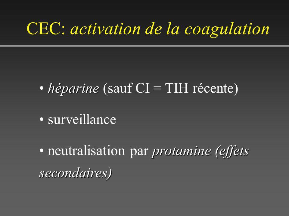 CEC: activation de la coagulation héparine héparine (sauf CI = TIH récente) surveillance protamine (effets secondaires) neutralisation par protamine (effets secondaires)