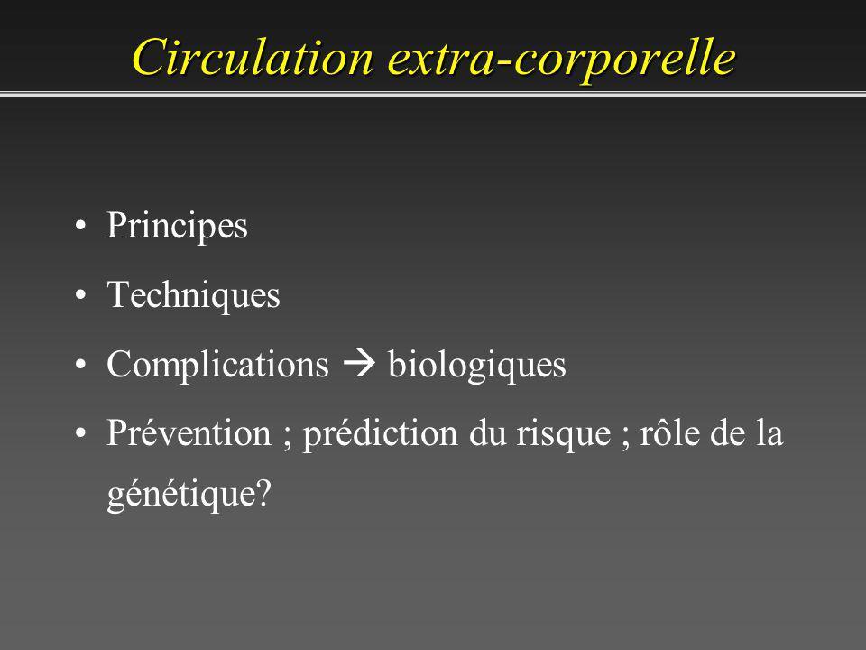 Principes Techniques Complications biologiques Prévention ; prédiction du risque ; rôle de la génétique? Circulation extra-corporelle
