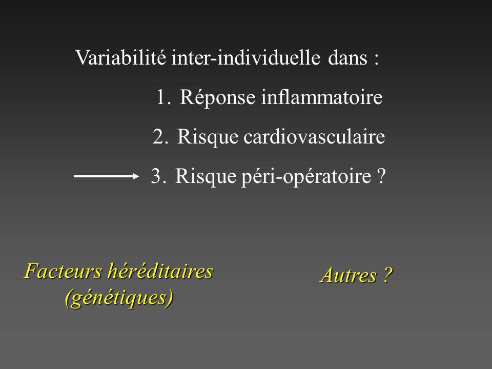 Variabilité inter-individuelle dans : 1.Réponse inflammatoire 2.Risque cardiovasculaire 3.Risque péri-opératoire ? Facteurs héréditaires (génétiques)
