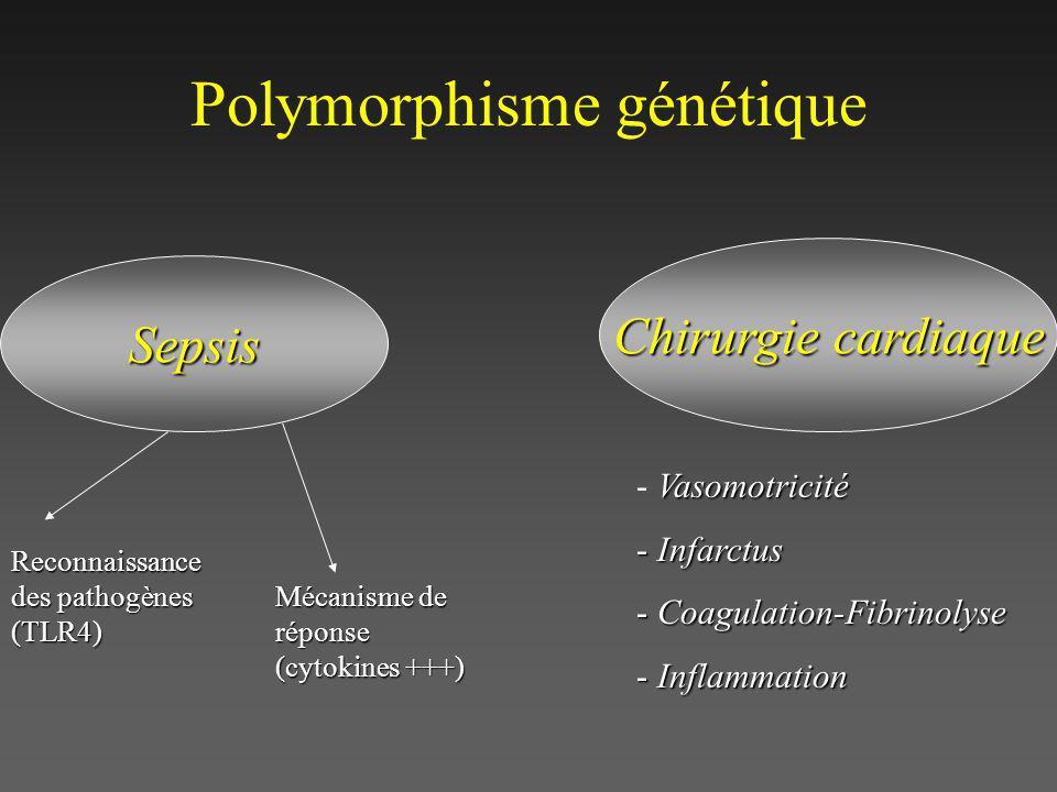 Polymorphisme génétique Sepsis Chirurgie cardiaque Reconnaissance des pathogènes (TLR4) Mécanisme de réponse (cytokines +++) Vasomotricité - Vasomotricité - Infarctus - Coagulation-Fibrinolyse - Inflammation