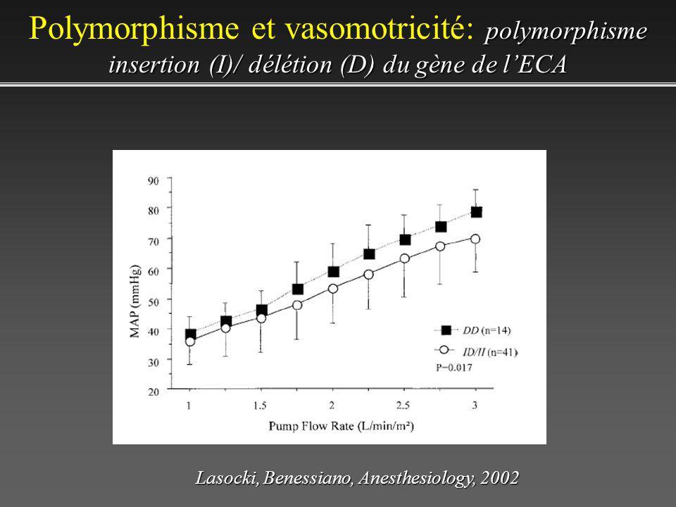 polymorphisme insertion (I)/ délétion (D) du gène de lECA Polymorphisme et vasomotricité: polymorphisme insertion (I)/ délétion (D) du gène de lECA Lasocki, Benessiano, Anesthesiology, 2002