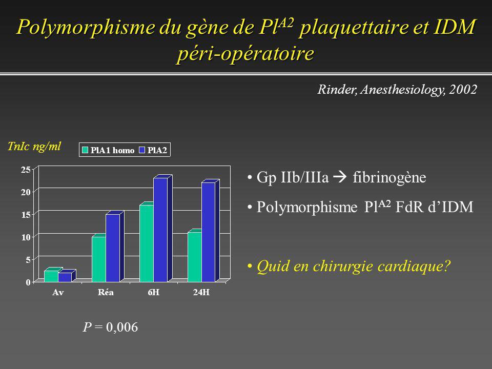 Polymorphisme du gène de Pl A2 plaquettaire et IDM péri-opératoire Rinder, Anesthesiology, 2002 Gp IIb/IIIa fibrinogène Polymorphisme Pl A2 FdR dIDM Quid en chirurgie cardiaque.