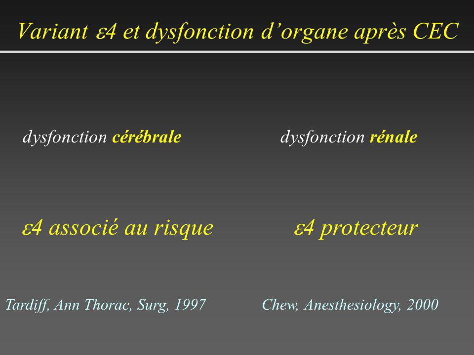 Variant 4 et dysfonction dorgane après CEC dysfonction cérébrale 4 associé au risque Tardiff, Ann Thorac, Surg, 1997 dysfonction rénale 4 protecteur Chew, Anesthesiology, 2000