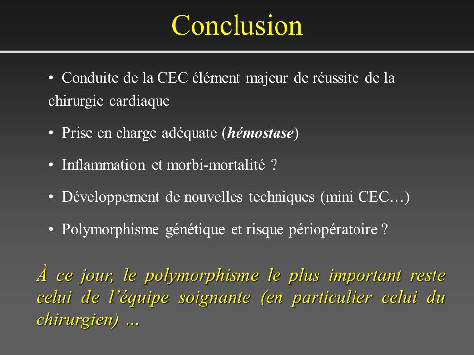 Conclusion Conduite de la CEC élément majeur de réussite de la chirurgie cardiaque Prise en charge adéquate (hémostase) Inflammation et morbi-mortalit