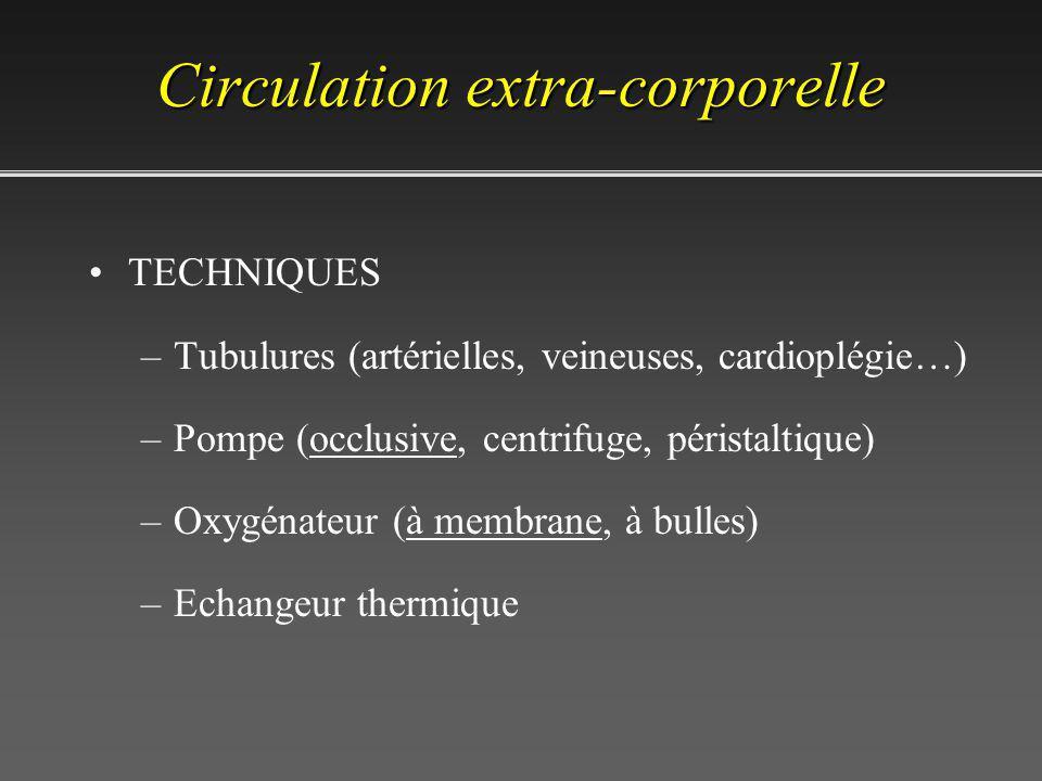 Circulation extra-corporelle TECHNIQUES –Tubulures (artérielles, veineuses, cardioplégie…) –Pompe (occlusive, centrifuge, péristaltique) –Oxygénateur
