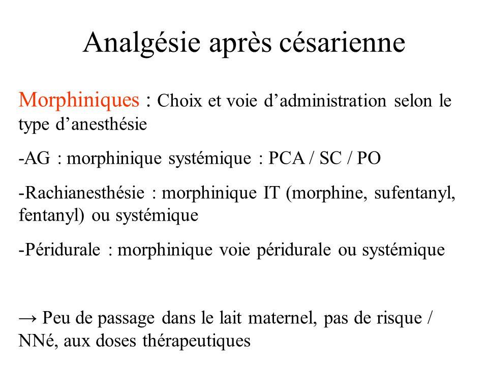 Analgésie après césarienne Morphiniques : Choix et voie dadministration selon le type danesthésie -AG : morphinique systémique : PCA / SC / PO -Rachianesthésie : morphinique IT (morphine, sufentanyl, fentanyl) ou systémique -Péridurale : morphinique voie péridurale ou systémique Peu de passage dans le lait maternel, pas de risque / NNé, aux doses thérapeutiques