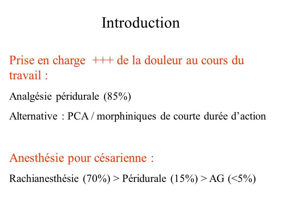 Ibuprofen vs acetaminophen with codeine after perineal chidbirth Peter, CMAJ 2001, 165 (9) ; 1203 0 1 2 3 4 5 H1H2H3H4H12H24 Ibubrofen Acet + Cod VAS (cm) Etude RC double aveugle N = 237 Pas de différence significative entre les 2 groupes Moins deffets secondaires ds le groupe ibuprofène (52,4% vs 71,7%, p<0,006) Complément danalgésie nécessaire chez les patientes ayant eu un forceps