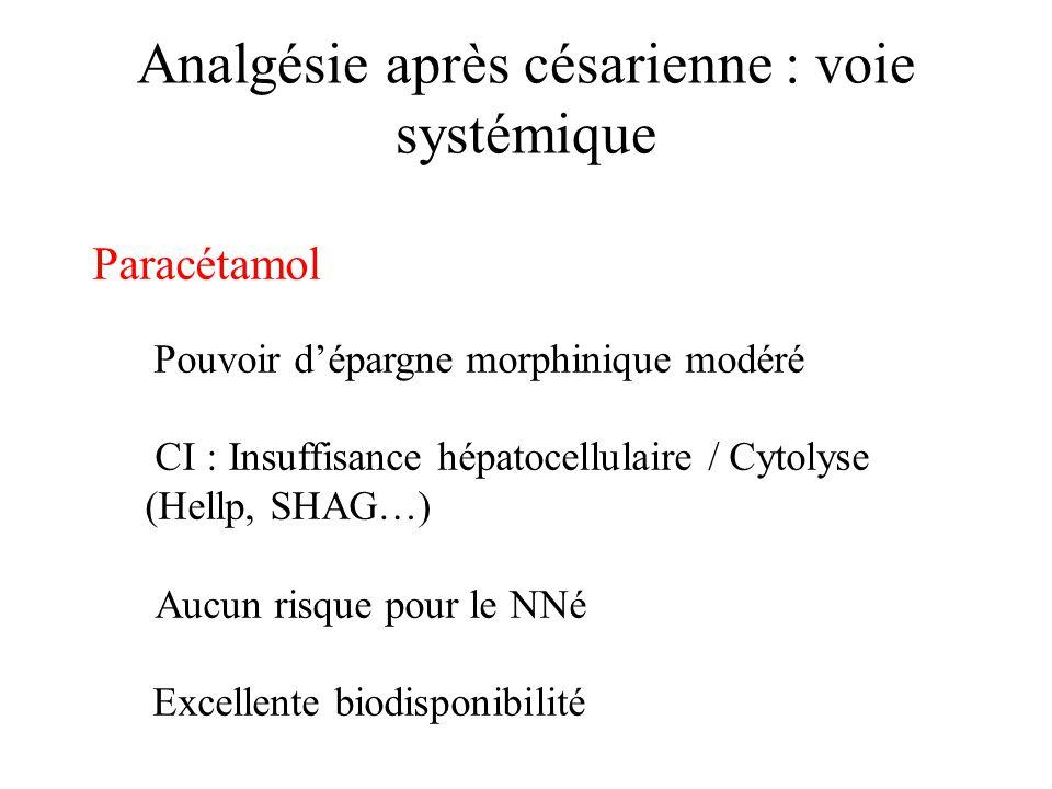 Analgésie après césarienne : voie systémique Paracétamol Pouvoir dépargne morphinique modéré CI : Insuffisance hépatocellulaire / Cytolyse (Hellp, SHAG…) Aucun risque pour le NNé Excellente biodisponibilité