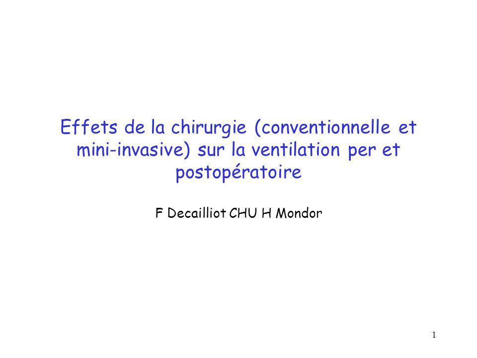 1 Effets de la chirurgie (conventionnelle et mini-invasive) sur la ventilation per et postopératoire F Decailliot CHU H Mondor