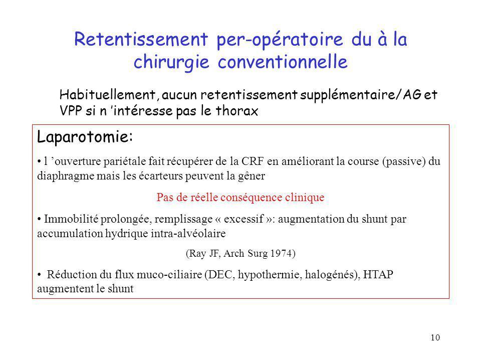 10 Retentissement per-opératoire du à la chirurgie conventionnelle Habituellement, aucun retentissement supplémentaire/AG et VPP si n intéresse pas le