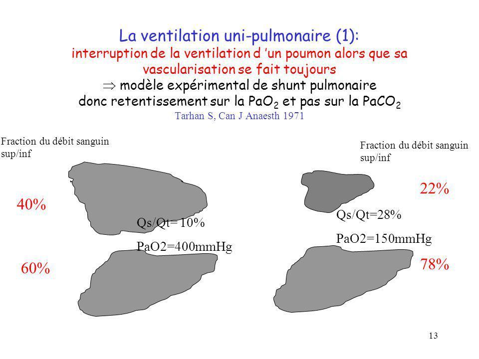 13 La ventilation uni-pulmonaire (1): interruption de la ventilation d un poumon alors que sa vascularisation se fait toujours modèle expérimental de