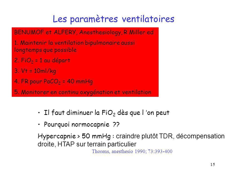 15 Les paramètres ventilatoires BENUMOF et ALFERY, Anesthesiology, R Miller ed 1. Maintenir la ventilation bipulmonaire aussi longtemps que possible 2