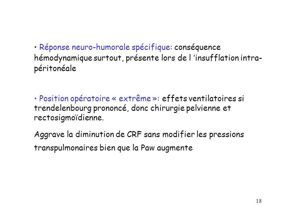 18 Réponse neuro-humorale spécifique: conséquence hémodynamique surtout, présente lors de l insufflation intra- péritonéale Position opératoire « extr