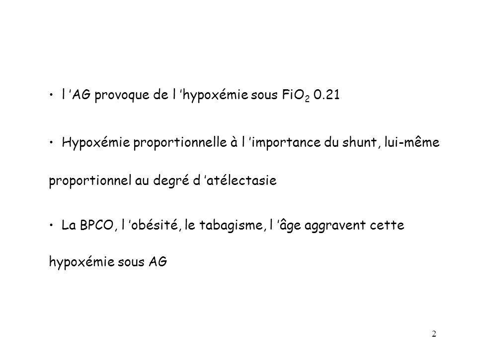 13 La ventilation uni-pulmonaire (1): interruption de la ventilation d un poumon alors que sa vascularisation se fait toujours modèle expérimental de shunt pulmonaire donc retentissement sur la PaO 2 et pas sur la PaCO 2 Tarhan S, Can J Anaesth 1971 Fraction du débit sanguin sup/inf 40% 60% Qs/Qt= 10% PaO2=400mmHg Qs/Qt=28% PaO2=150mmHg 22% 78%
