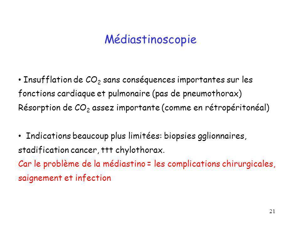 21 Médiastinoscopie Insufflation de CO 2 sans conséquences importantes sur les fonctions cardiaque et pulmonaire (pas de pneumothorax) Résorption de C