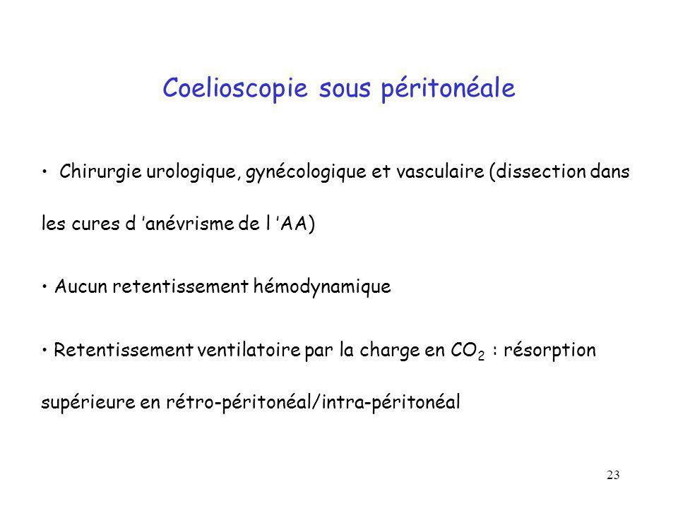 23 Coelioscopie sous péritonéale Chirurgie urologique, gynécologique et vasculaire (dissection dans les cures d anévrisme de l AA) Aucun retentissemen