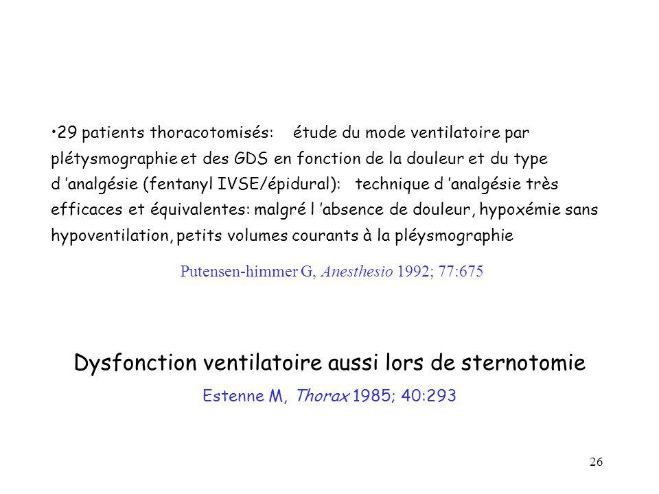 26 Dysfonction ventilatoire aussi lors de sternotomie Estenne M, Thorax 1985; 40:293 29 patients thoracotomisés: étude du mode ventilatoire par plétys