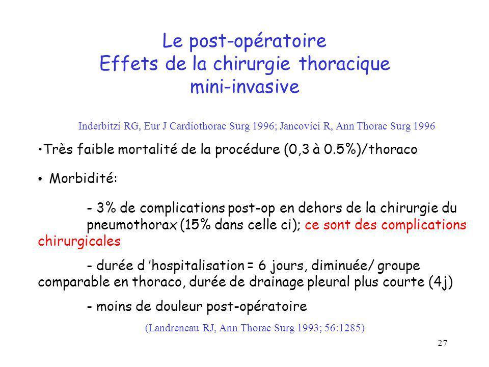 27 Le post-opératoire Effets de la chirurgie thoracique mini-invasive Inderbitzi RG, Eur J Cardiothorac Surg 1996; Jancovici R, Ann Thorac Surg 1996 T